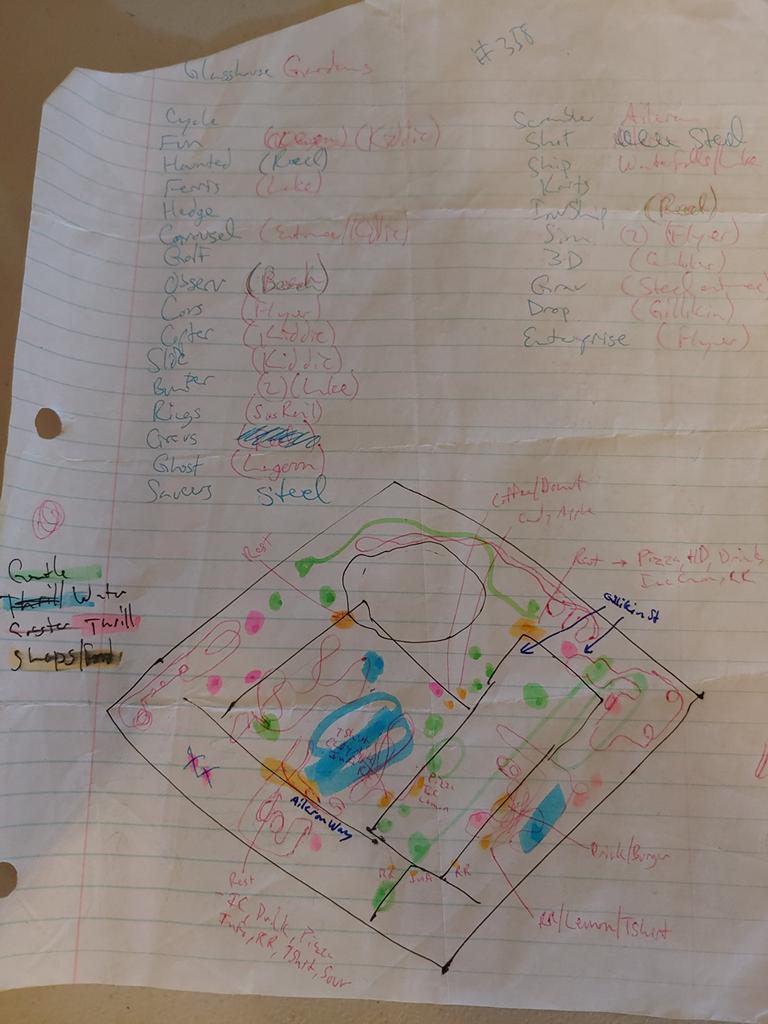 screen_6920 Glasshouse Gardens - Planning Sketch!